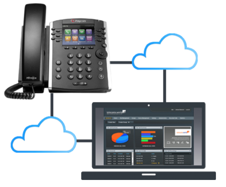 Cloud Telephony from IT Contact in Birmingham